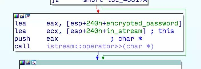 Figure 1 – Problematic call to in_stream >> encrypted_password