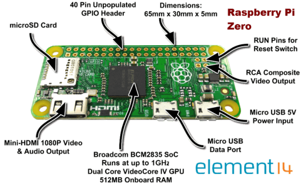Raspberry Pi Zero Costs Just $5, Outperforms First Raspberry Pi