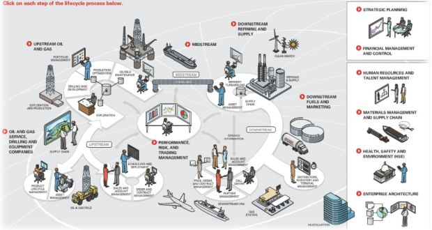 oil-and-gas-companies-indirectly-put-at-risk-by-vulnerabilities-in-erp-systems-496124-4