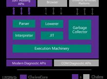 Microsoft Edge's JavaScript engine to go open-source