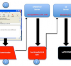 LATENTBOT, one the highly obfuscated backdoor in the wild