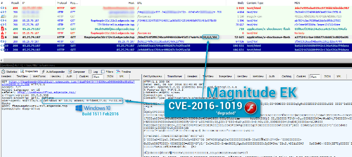 Killing a Zero-Day in the Egg: Adobe CVE-2016-1019