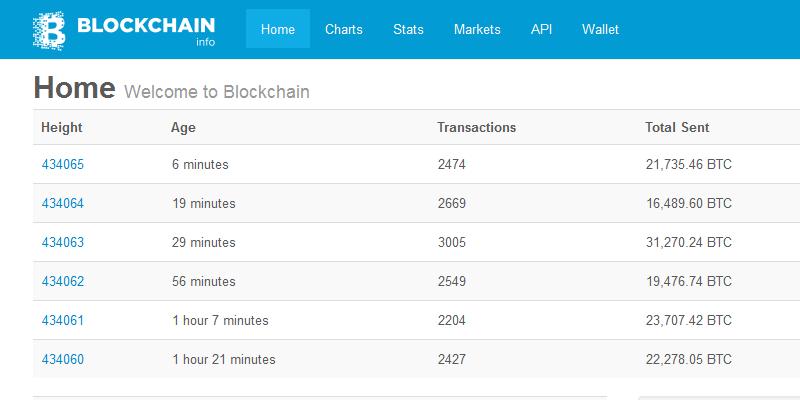 dns bitcoin