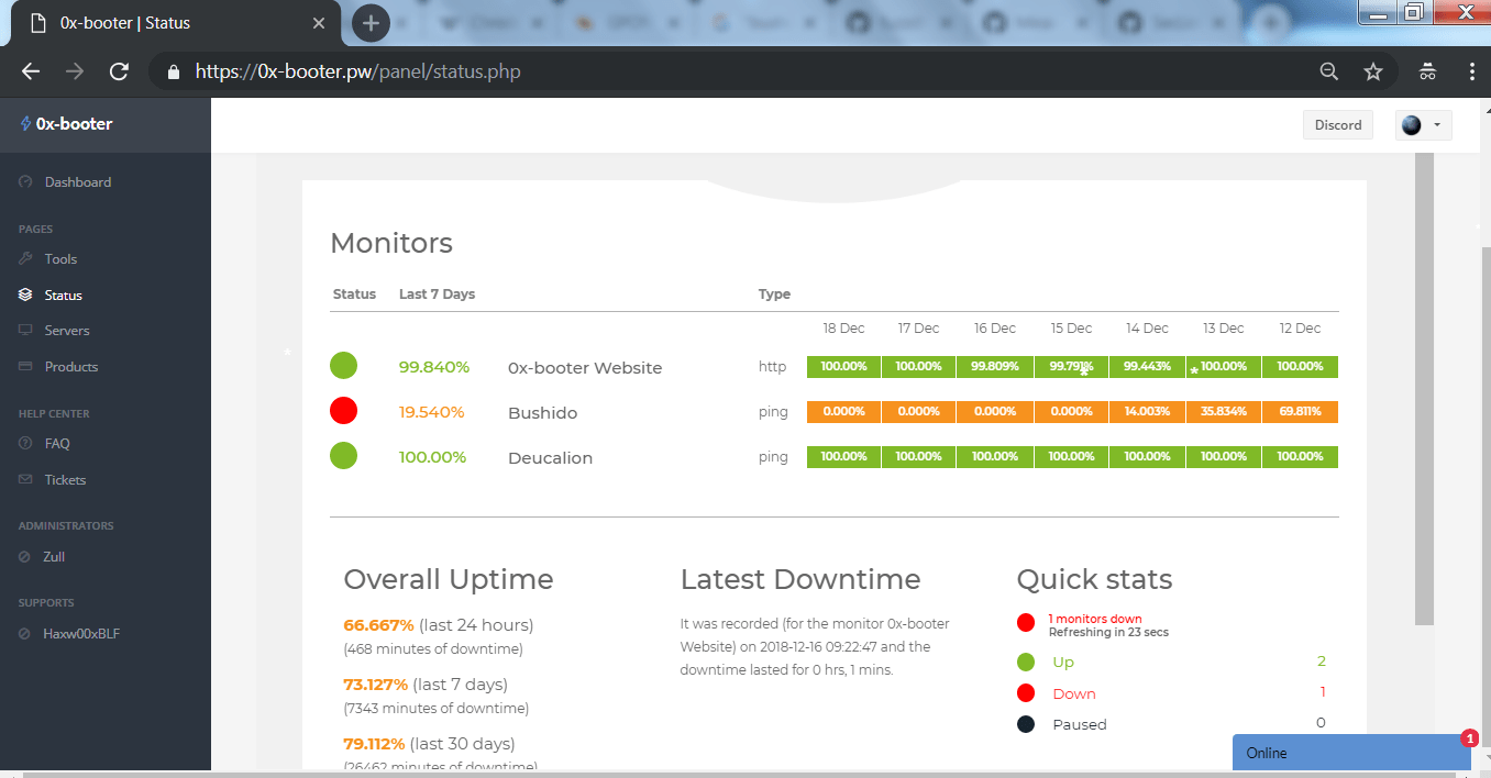 Hire For DDOS Service for just $20  Easily available over the internet