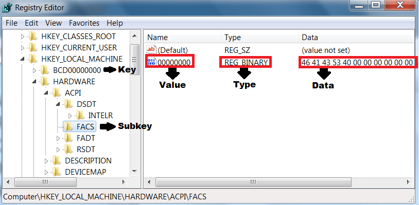 Top Open Source Windows Forensics Tools