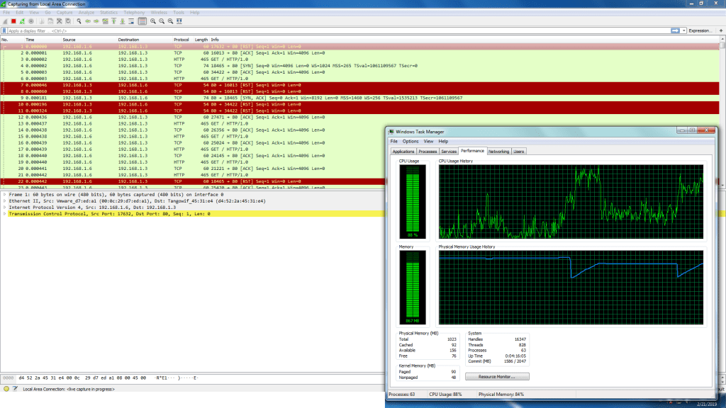 DoS increases target CPU