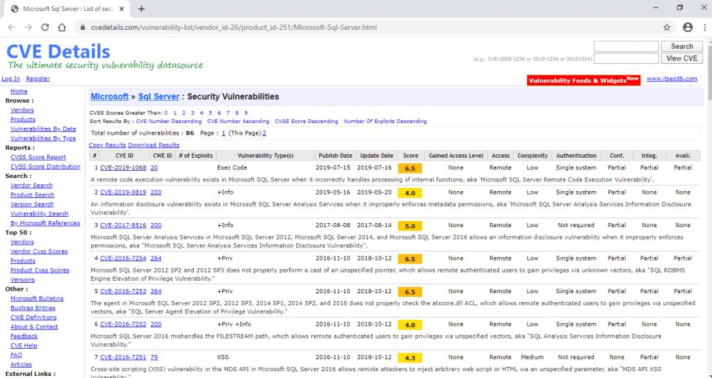 PHP-CVE