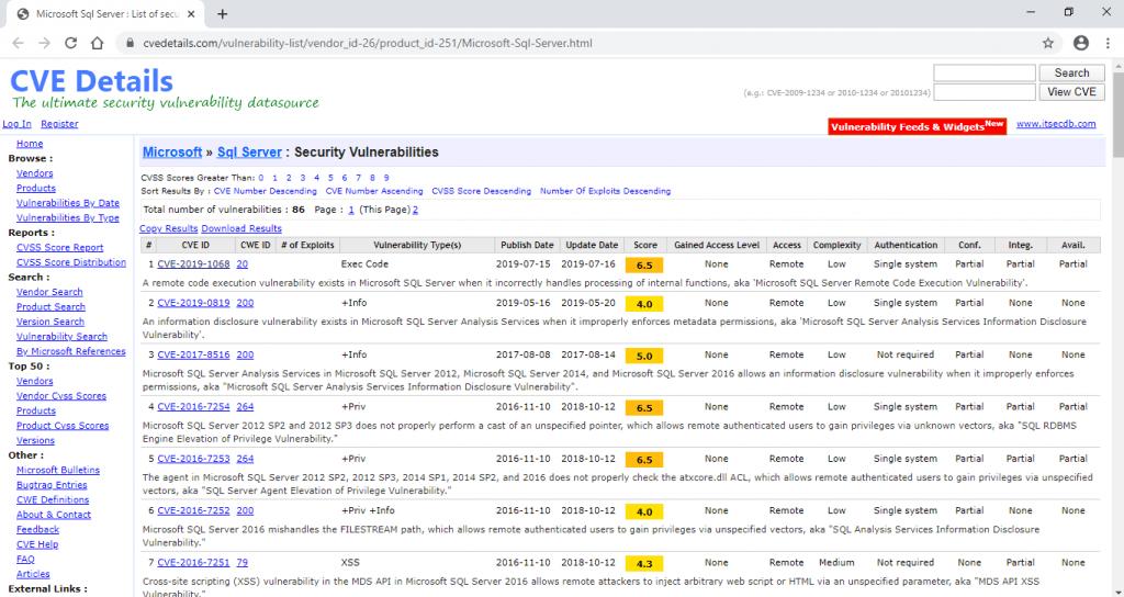 SQL-CVE