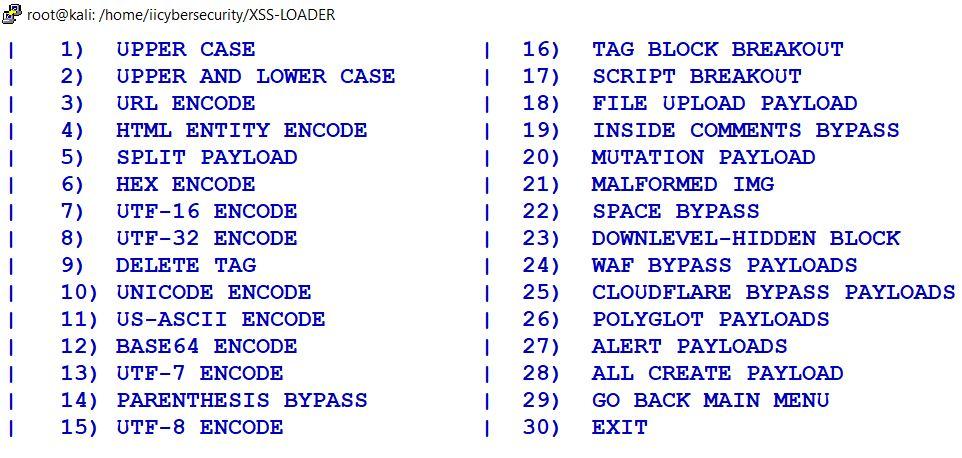 Encodes