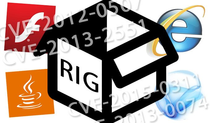 rig_exploit_kit-680x400